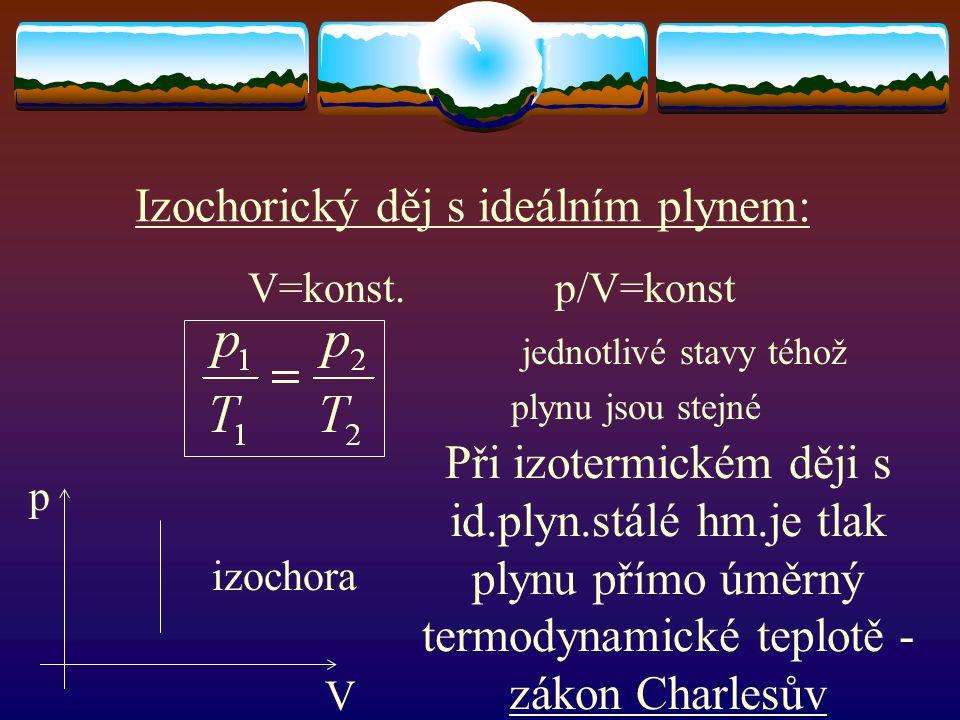 Izochorický děj s ideálním plynem: V=konst. p/V=konst jednotlivé stavy téhož plynu jsou stejné Při izotermickém ději s id.plyn.stálé hm.je tlak plynu