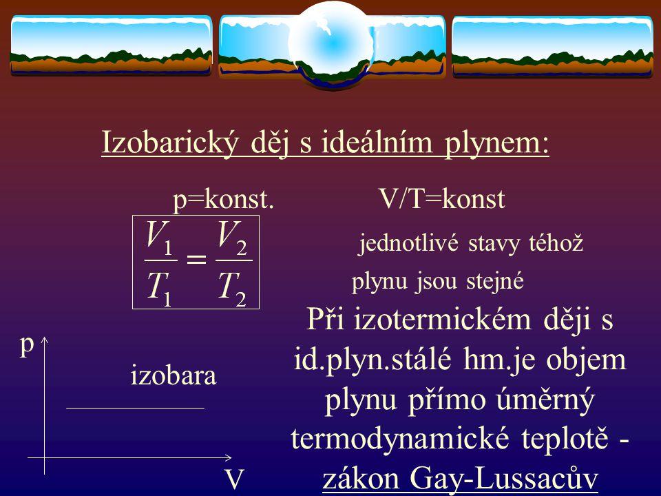 Izobarický děj s ideálním plynem: p=konst. V/T=konst jednotlivé stavy téhož plynu jsou stejné Při izotermickém ději s id.plyn.stálé hm.je objem plynu