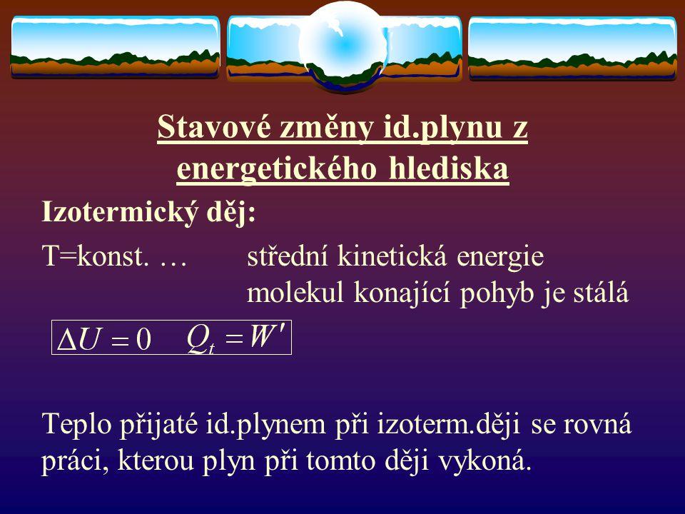 Stavové změny id.plynu z energetického hlediska Izotermický děj: T=konst. … střední kinetická energie molekul konající pohyb je stálá Teplo přijaté id