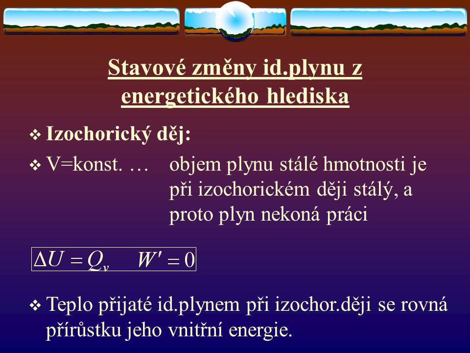  Izochorický děj:  V=konst. … objem plynu stálé hmotnosti je při izochorickém ději stálý, a proto plyn nekoná práci  Teplo přijaté id.plynem při iz