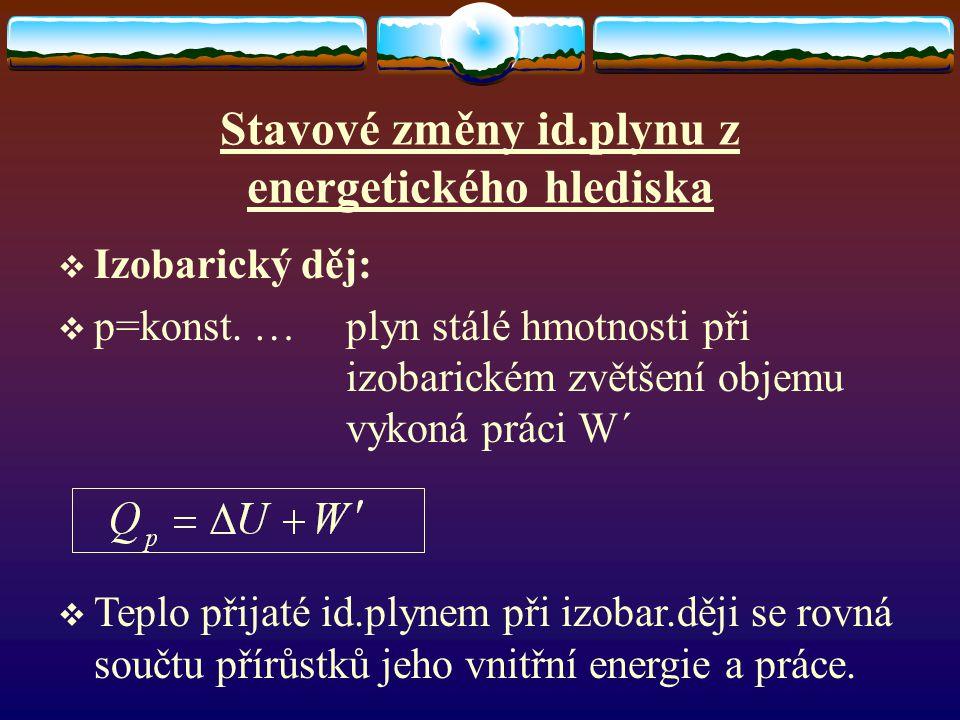  Izobarický děj:  p=konst. … plyn stálé hmotnosti při izobarickém zvětšení objemu vykoná práci W´  Teplo přijaté id.plynem při izobar.ději se rovná