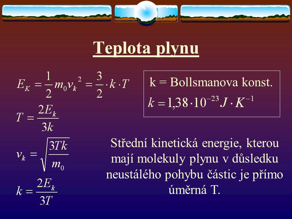 Teplota plynu Střední kinetická energie, kterou mají molekuly plynu v důsledku neustálého pohybu částic je přímo úměrná T. k = Bollsmanova konst.