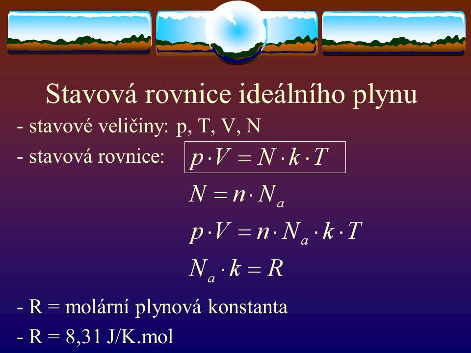Stavová rovnice ideálního plynu - stavové veličiny: p, T, V, N - stavová rovnice: - R = molární plynová konstanta - R = 8,31 J/K.mol
