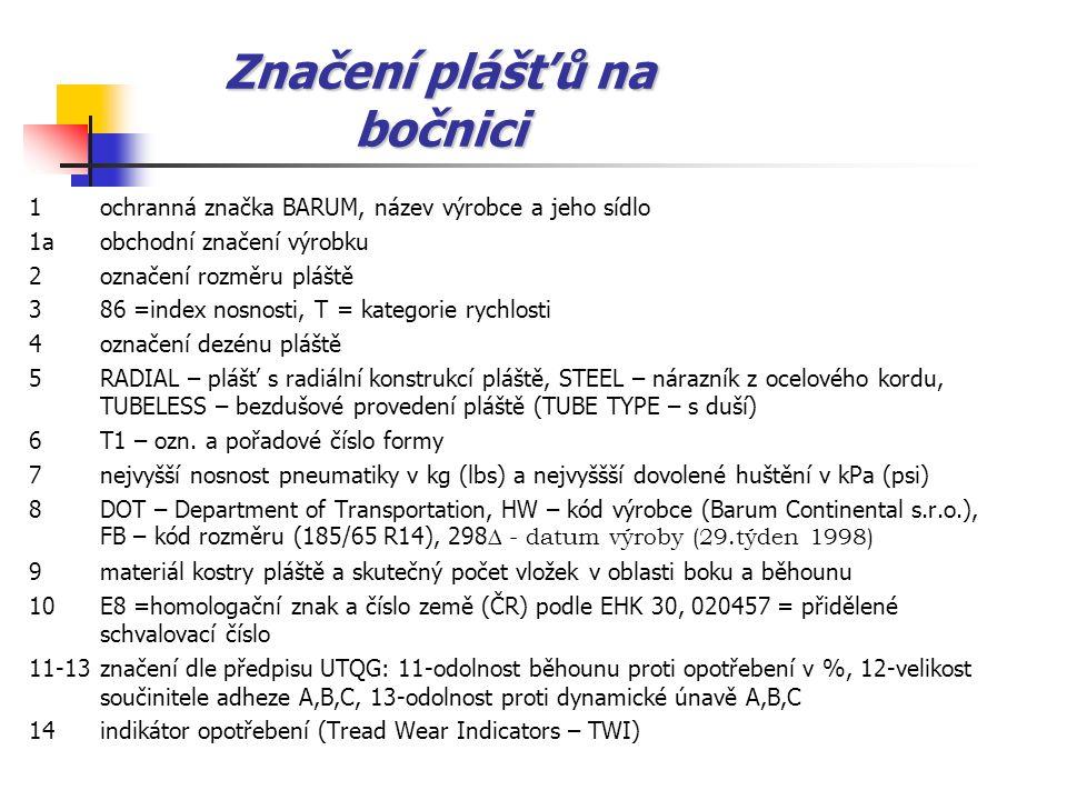 Značení plášťů na bočnici 1ochranná značka BARUM, název výrobce a jeho sídlo 1aobchodní značení výrobku 2označení rozměru pláště 386 =index nosnosti,