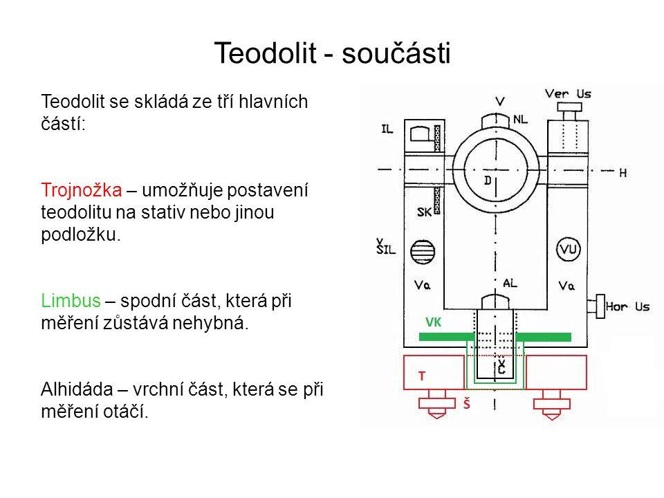 Teodolit - součásti Teodolit se skládá ze tří hlavních částí: Trojnožka – umožňuje postavení teodolitu na stativ nebo jinou podložku. Limbus – spodní