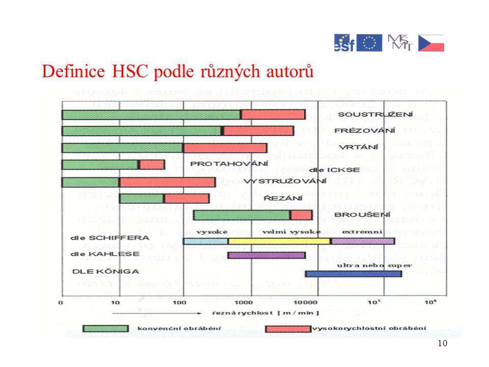 10 Definice HSC podle různých autorů