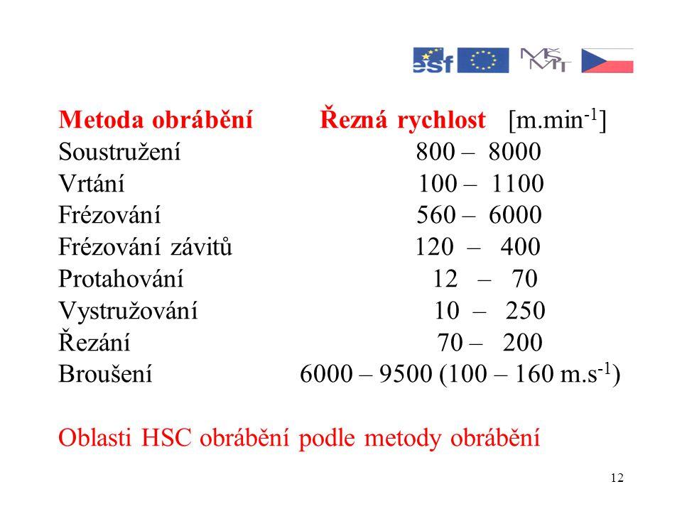 12 Metoda obrábění Řezná rychlost [m.min -1 ] Soustružení 800 – 8000 Vrtání 100 – 1100 Frézování 560 – 6000 Frézování závitů 120 – 400 Protahování 12 – 70 Vystružování 10 – 250 Řezání 70 – 200 Broušení 6000 – 9500 (100 – 160 m.s -1 ) Oblasti HSC obrábění podle metody obrábění