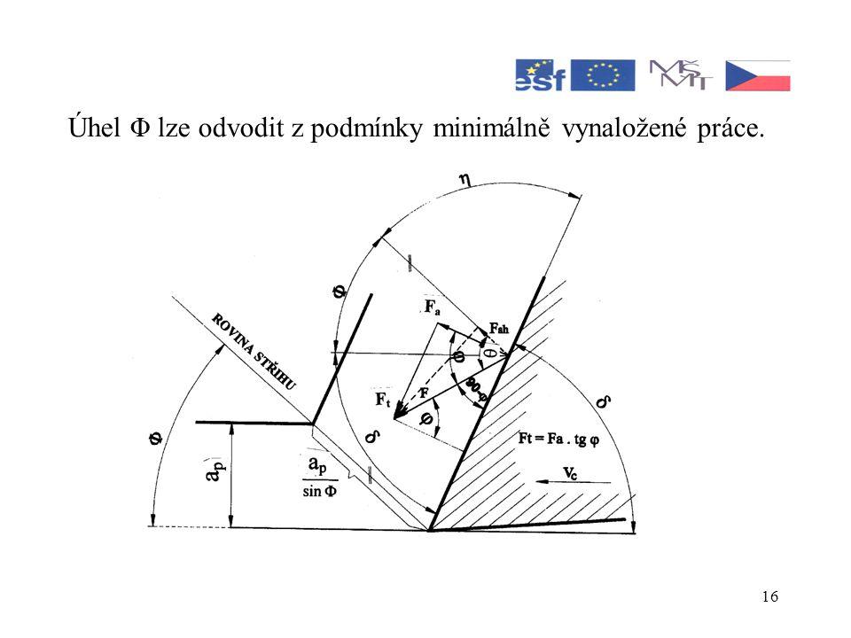16 Úhel Φ lze odvodit z podmínky minimálně vynaložené práce.