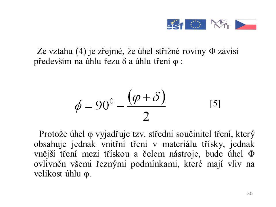 20 Ze vztahu (4) je zřejmé, že úhel střižné roviny Φ závisí především na úhlu řezu δ a úhlu tření φ : [5] Protože úhel φ vyjadřuje tzv.