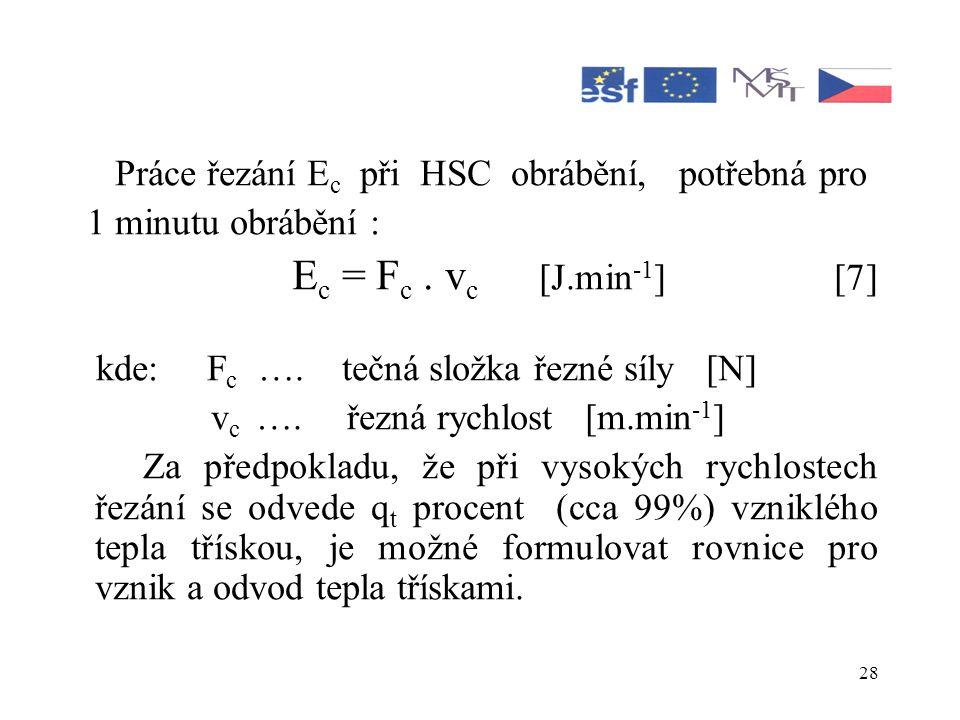 28 Práce řezání E c při HSC obrábění, potřebná pro 1 minutu obrábění : E c = F c.
