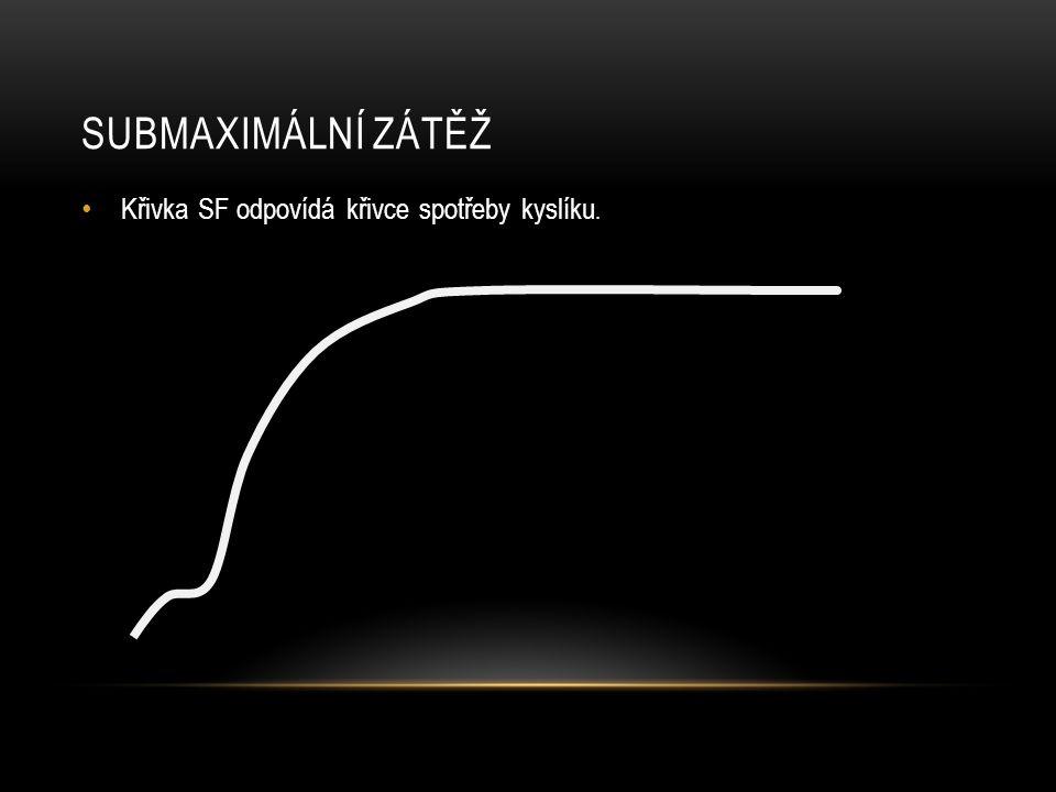 SUBMAXIMÁLNÍ ZÁTĚŽ • Křivka SF odpovídá křivce spotřeby kyslíku.