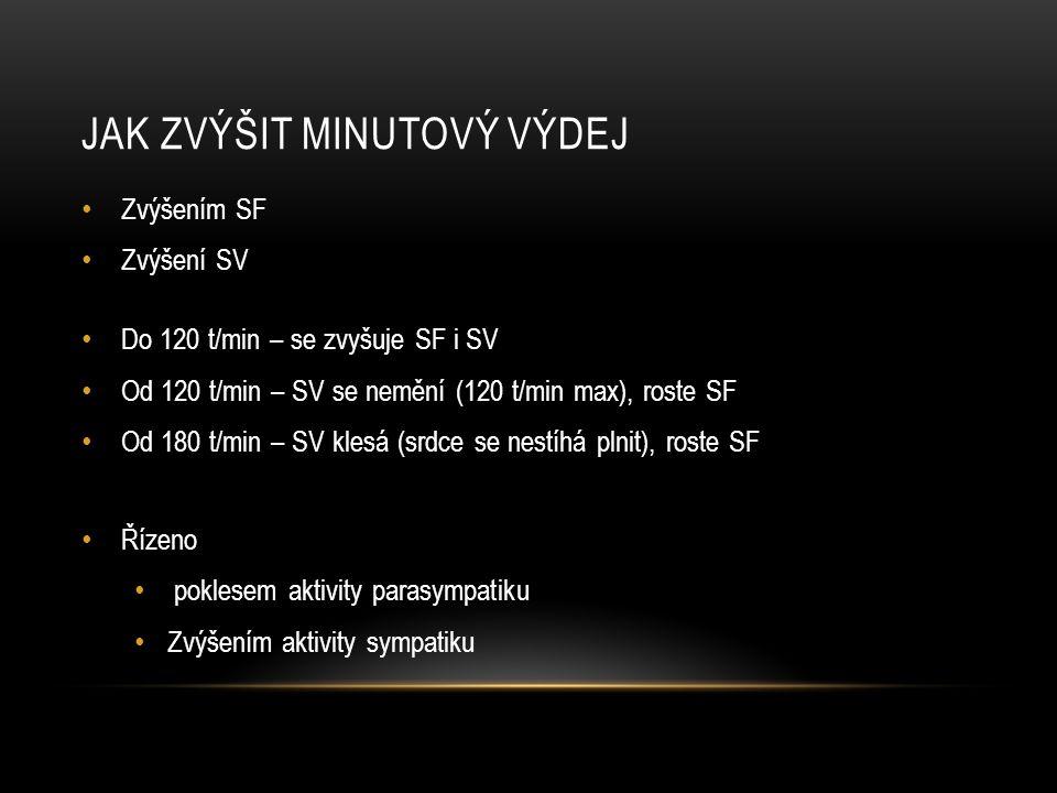 JAK ZVÝŠIT MINUTOVÝ VÝDEJ • Zvýšením SF • Zvýšení SV • Do 120 t/min – se zvyšuje SF i SV • Od 120 t/min – SV se nemění (120 t/min max), roste SF • Od