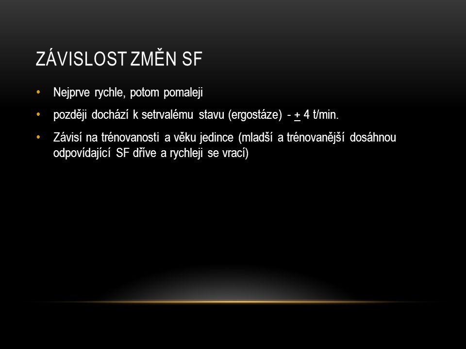 ZÁVISLOST ZMĚN SF • Nejprve rychle, potom pomaleji • později dochází k setrvalému stavu (ergostáze) - + 4 t/min. • Závisí na trénovanosti a věku jedin
