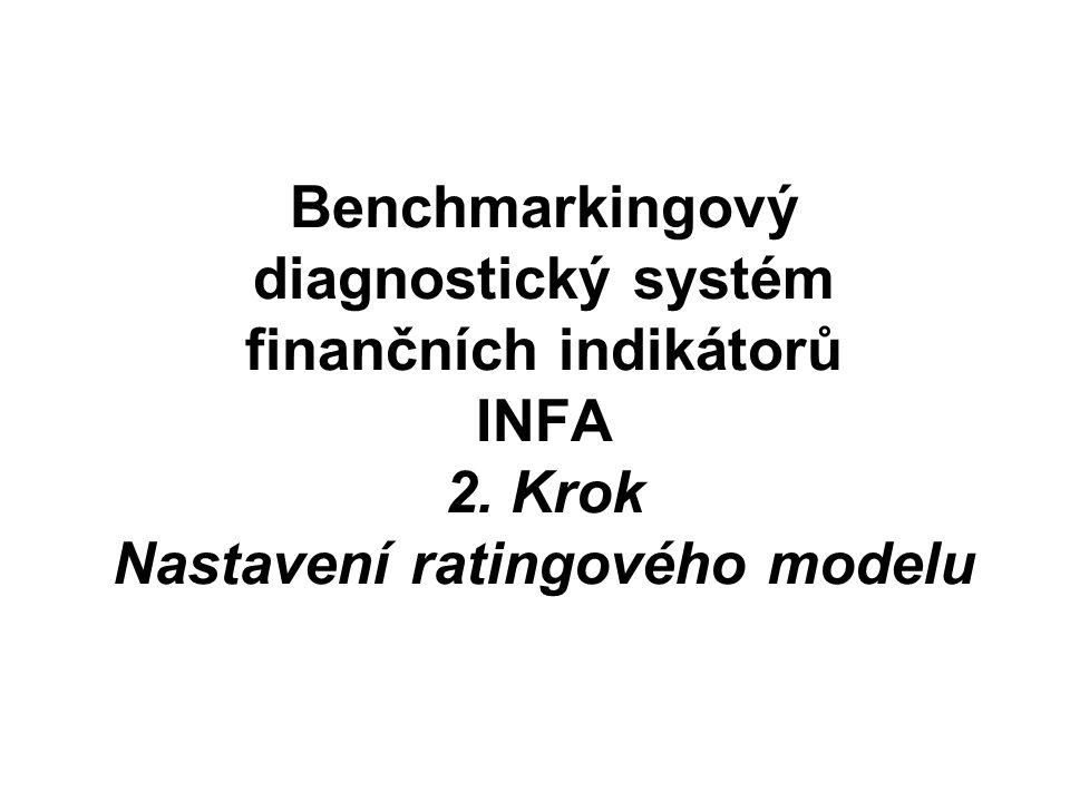 Benchmarkingový diagnostický systém finančních indikátorů INFA 2. Krok Nastavení ratingového modelu