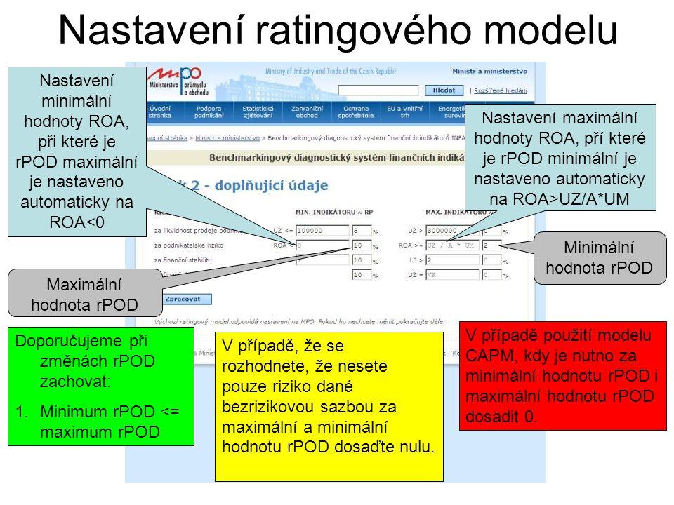 Nastavení ratingového modelu Nastavení minimální hodnoty ROA, při které je rPOD maximální je nastaveno automaticky na ROA<0 Nastavení maximální hodnot