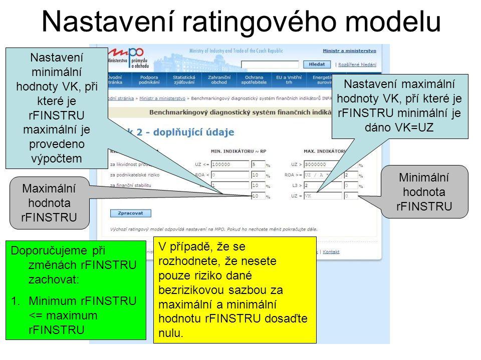 Nastavení ratingového modelu Nastavení minimální hodnoty VK, při které je rFINSTRU maximální je provedeno výpočtem Nastavení maximální hodnoty VK, pří