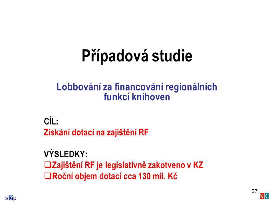 27 Případová studie Lobbování za financování regionálních funkcí knihoven CÍL: Získání dotací na zajištění RF VÝSLEDKY:  Zajištění RF je legislativně zakotveno v KZ  Roční objem dotací cca 130 mil.