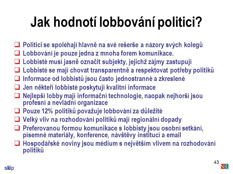 43 Jak hodnotí lobbování politici.