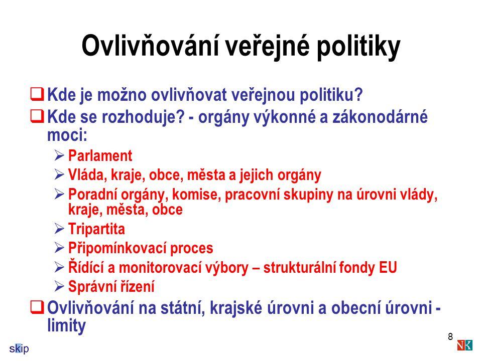 8 Ovlivňování veřejné politiky  Kde je možno ovlivňovat veřejnou politiku.