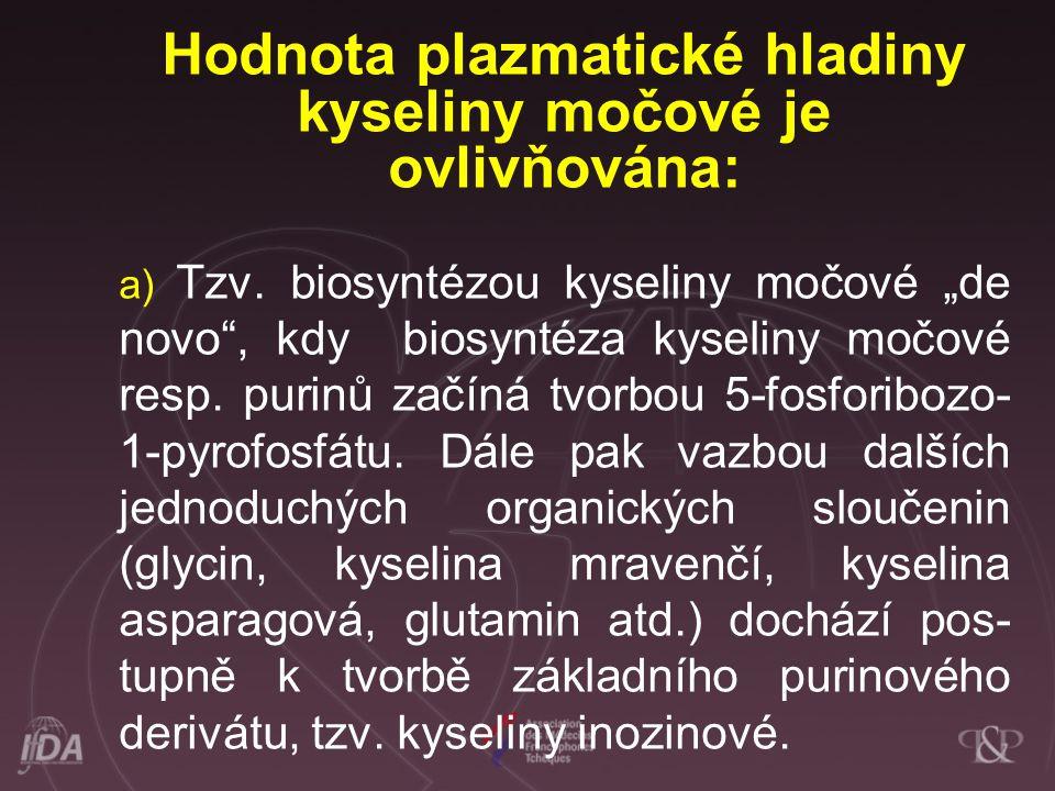 """Hodnota plazmatické hladiny kyseliny močové je ovlivňována: a) Tzv. biosyntézou kyseliny močové """"de novo"""", kdy biosyntéza kyseliny močové resp. purinů"""
