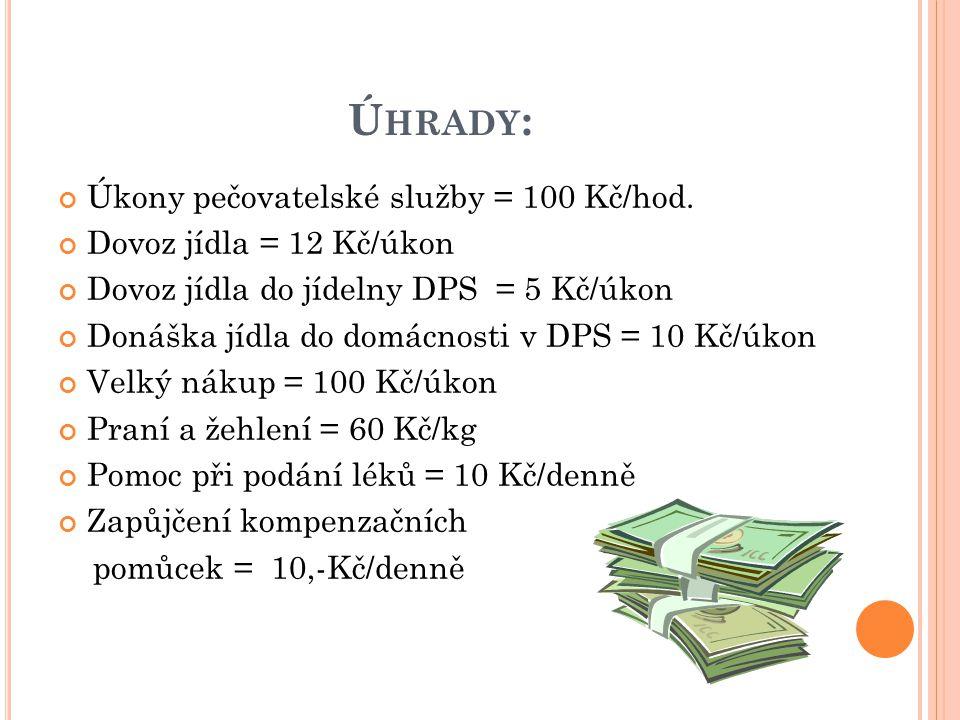 Ú HRADY : Úkony pečovatelské služby = 100 Kč/hod. Dovoz jídla = 12 Kč/úkon Dovoz jídla do jídelny DPS = 5 Kč/úkon Donáška jídla do domácnosti v DPS =