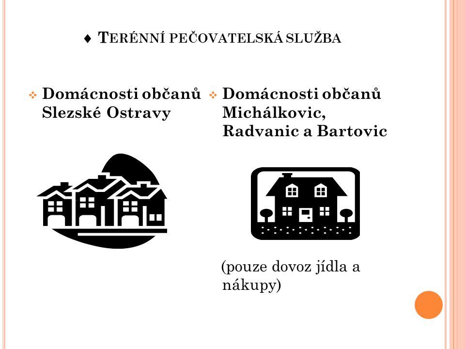  T ERÉNNÍ PEČOVATELSKÁ SLUŽBA  Domácnosti občanů Slezské Ostravy  Domácnosti občanů Michálkovic, Radvanic a Bartovic (pouze dovoz jídla a nákupy)