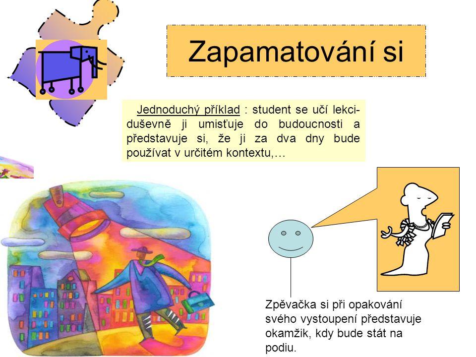 Zapamatování si Jednoduchý příklad : student se učí lekci- duševně ji umisťuje do budoucnosti a představuje si, že ji za dva dny bude používat v určit