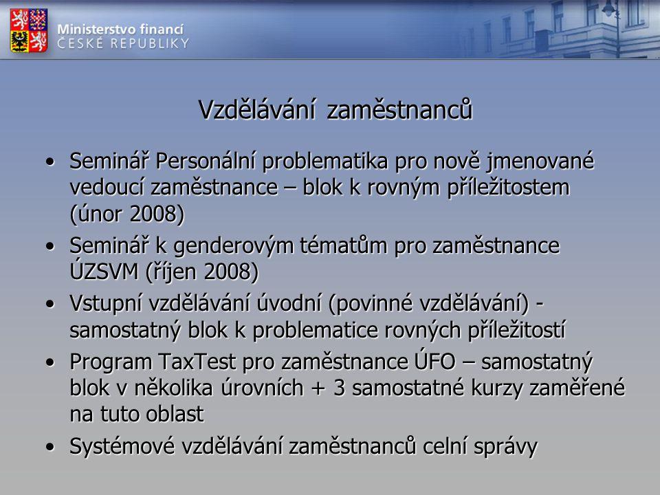 Vzdělávání zaměstnanců •Seminář Personální problematika pro nově jmenované vedoucí zaměstnance – blok k rovným příležitostem (únor 2008) •Seminář k genderovým tématům pro zaměstnance ÚZSVM (říjen 2008) •Vstupní vzdělávání úvodní (povinné vzdělávání) - samostatný blok k problematice rovných příležitostí •Program TaxTest pro zaměstnance ÚFO – samostatný blok v několika úrovních + 3 samostatné kurzy zaměřené na tuto oblast •Systémové vzdělávání zaměstnanců celní správy