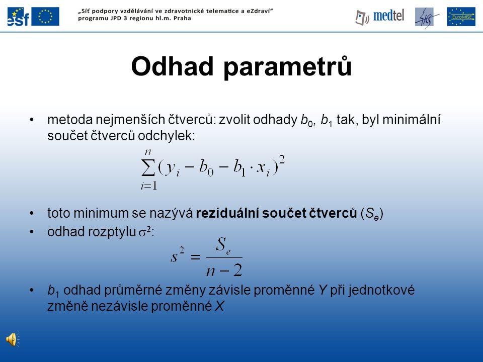 Odhad parametrů •metoda nejmenších čtverců: zvolit odhady b 0, b 1 tak, byl minimální součet čtverců odchylek: •toto minimum se nazývá reziduální souč