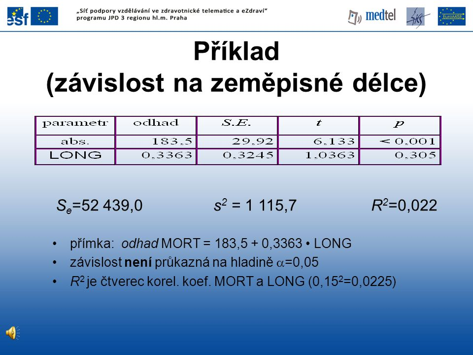 Příklad (závislost na zeměpisné délce) •přímka: odhad MORT = 183,5 + 0,3363 • LONG •závislost není průkazná na hladině  =0,05 •R 2 je čtverec korel.