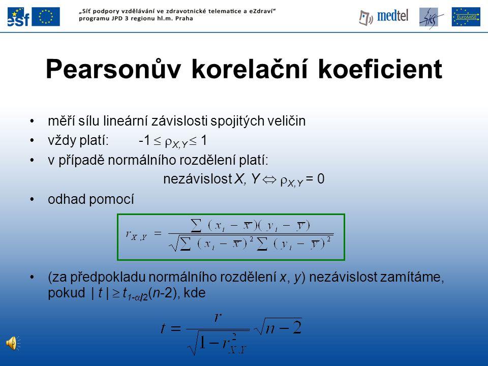 Pearsonův korelační koeficient •měří sílu lineární závislosti spojitých veličin •vždy platí: -1  X,Y  1 •v případě normálního rozdělení platí: ne