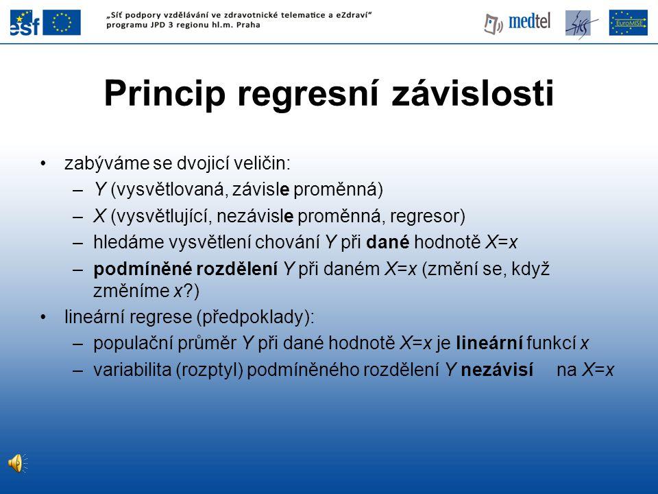 Princip regresní závislosti •zabýváme se dvojicí veličin: –Y (vysvětlovaná, závisle proměnná) –X (vysvětlující, nezávisle proměnná, regresor) –hledáme