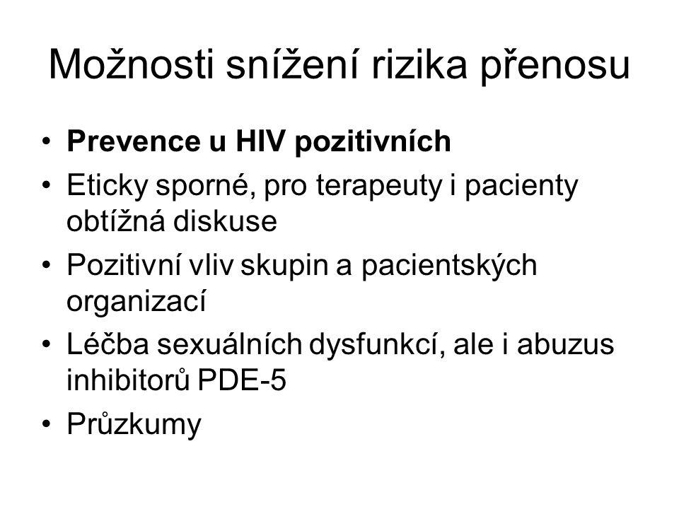 Možnosti snížení rizika přenosu •Prevence u HIV pozitivních •Eticky sporné, pro terapeuty i pacienty obtížná diskuse •Pozitivní vliv skupin a pacients