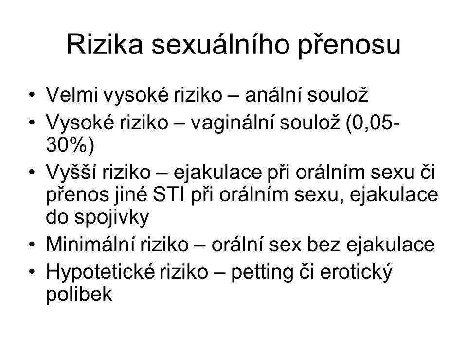 Rizika sexuálního přenosu •Velmi vysoké riziko – anální soulož •Vysoké riziko – vaginální soulož (0,05- 30%) •Vyšší riziko – ejakulace při orálním sex