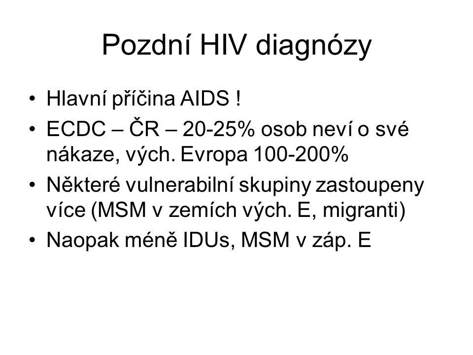 Pozdní HIV diagnózy •Hlavní příčina AIDS ! •ECDC – ČR – 20-25% osob neví o své nákaze, vých. Evropa 100-200% •Některé vulnerabilní skupiny zastoupeny