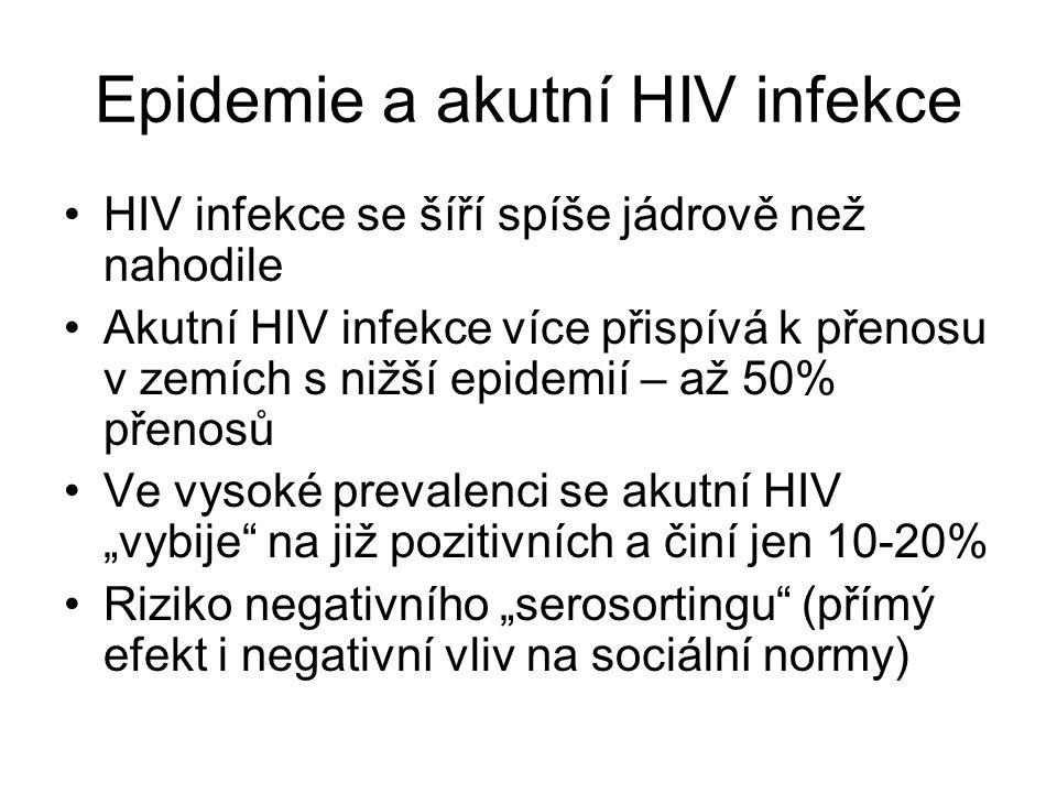 Epidemie a akutní HIV infekce •HIV infekce se šíří spíše jádrově než nahodile •Akutní HIV infekce více přispívá k přenosu v zemích s nižší epidemií –