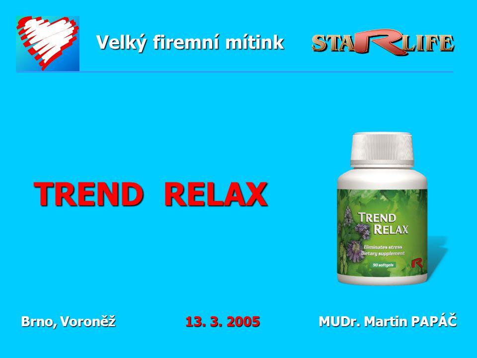 Velký firemní mítink TREND RELAX Brno, Voroněž 13. 3. 2005 MUDr. Martin PAPÁČ