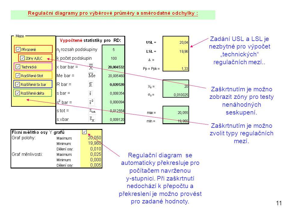 11 Regulační diagram se automaticky překresluje pro počítačem navrženou y-stupnici. Při zaškrtnutí nedochází k přepočtu a překreslení je možno provést