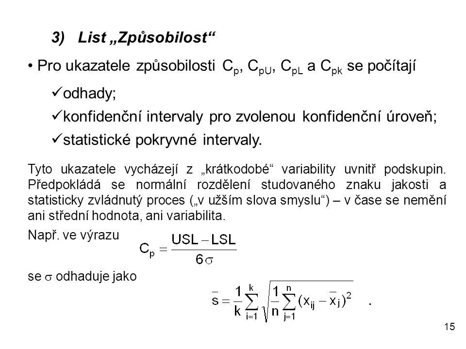 """15 3) List """"Způsobilost"""" • Pro ukazatele způsobilosti C p, C pU, C pL a C pk se počítají  odhady;  konfidenční intervaly pro zvolenou konfidenční úr"""