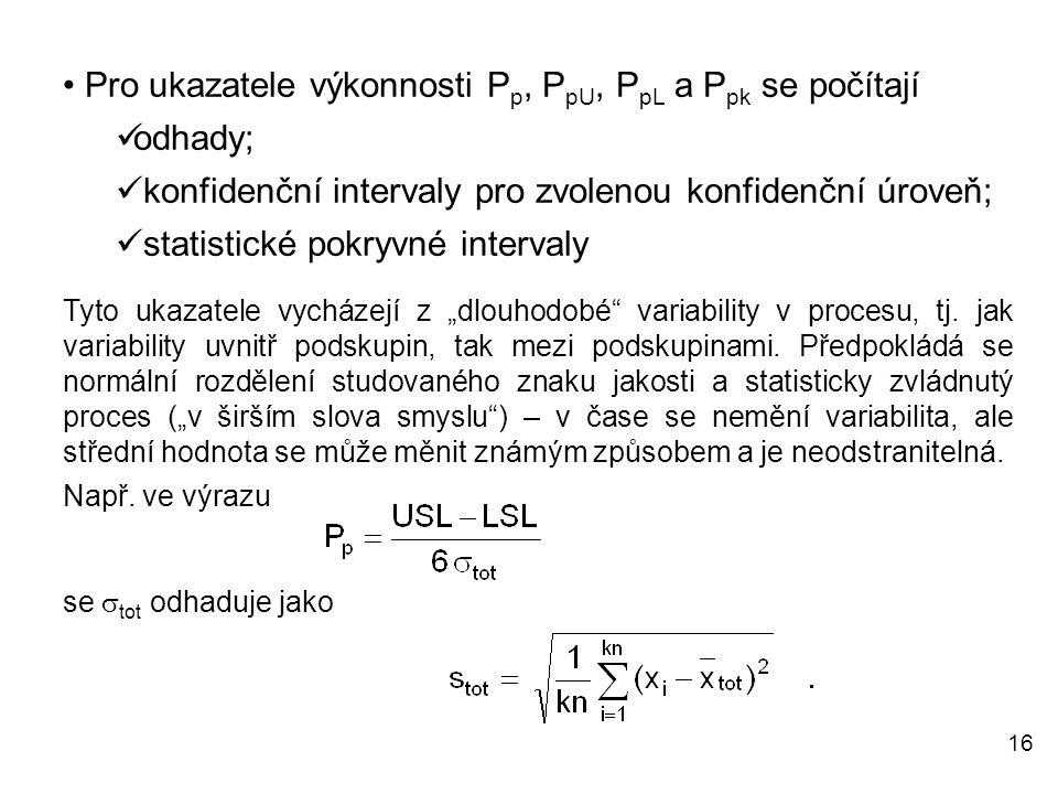 16 • Pro ukazatele výkonnosti P p, P pU, P pL a P pk se počítají  odhady;  konfidenční intervaly pro zvolenou konfidenční úroveň;  statistické pokr