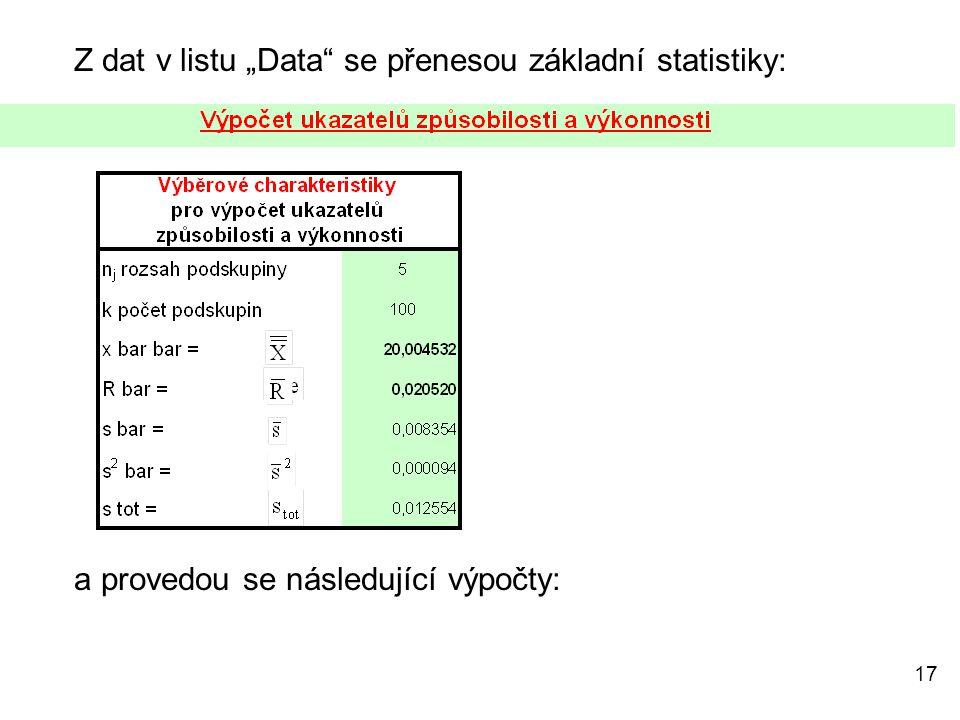 """17 Z dat v listu """"Data"""" se přenesou základní statistiky: a provedou se následující výpočty:"""