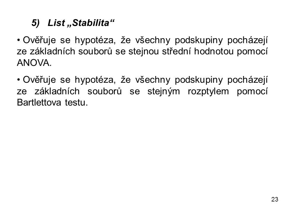 """23 5) List """"Stabilita"""" • Ověřuje se hypotéza, že všechny podskupiny pocházejí ze základních souborů se stejnou střední hodnotou pomocí ANOVA. • Ověřuj"""