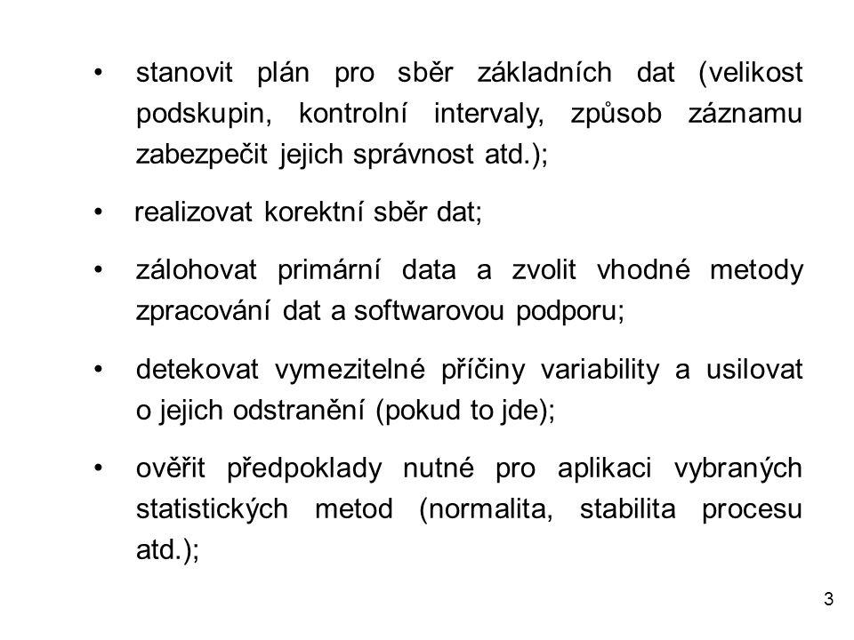 3 • stanovit plán pro sběr základních dat (velikost podskupin, kontrolní intervaly, způsob záznamu zabezpečit jejich správnost atd.); • realizovat kor