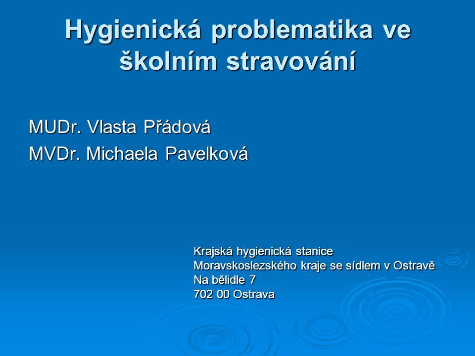 Legislativa  Zákon č.258/2000 Sb. o ochraně veřejného zdraví, novelizace – z.