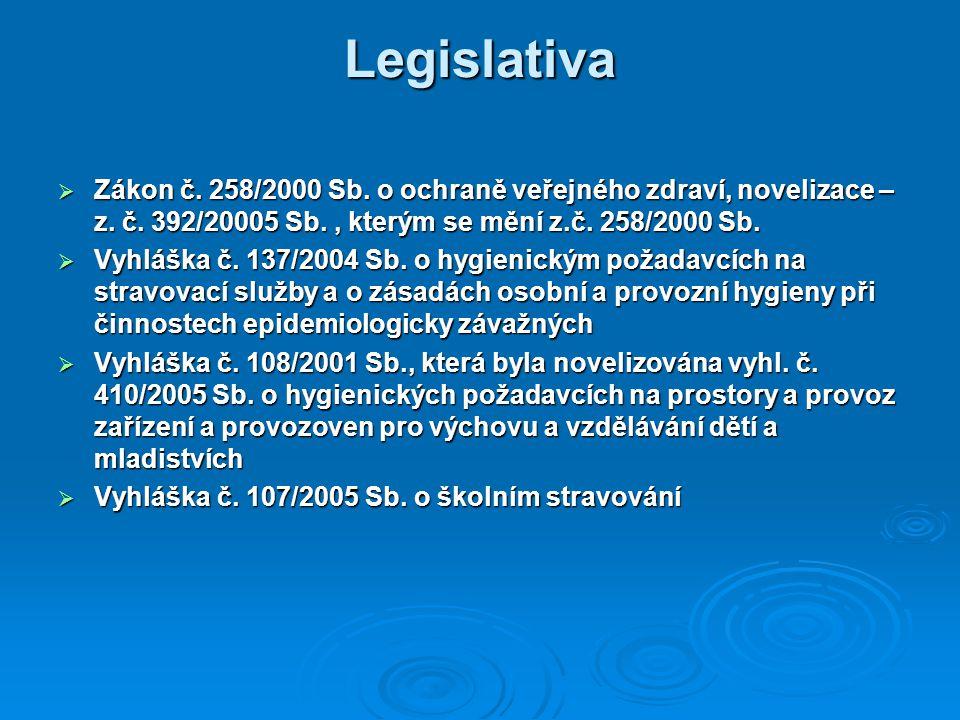 Legislativa  Zákon č. 258/2000 Sb. o ochraně veřejného zdraví, novelizace – z. č. 392/20005 Sb., kterým se mění z.č. 258/2000 Sb.  Vyhláška č. 137/2