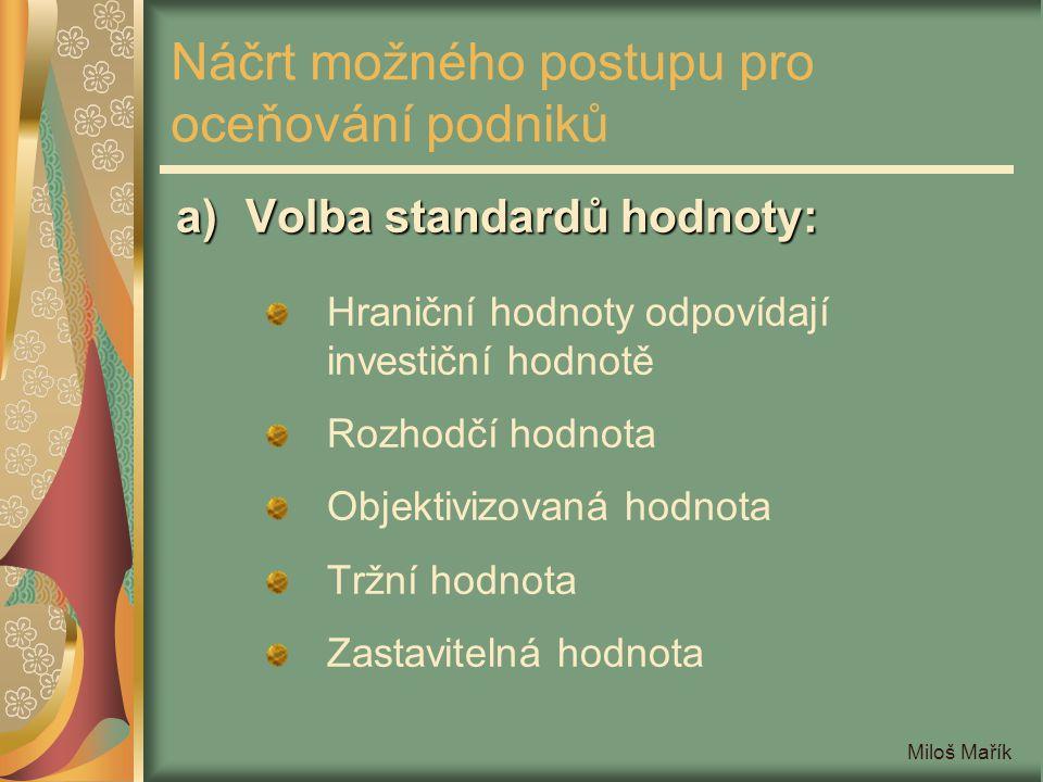 Miloš Mařík Náčrt možného postupu pro oceňování podniků a)Volba standardů hodnoty: Hraniční hodnoty odpovídají investiční hodnotě Rozhodčí hodnota Obj