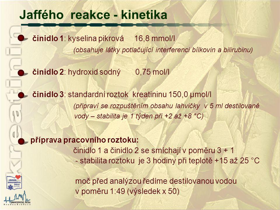 činidlo 1: kyselina pikrová 16,8 mmol/l (obsahuje látky potlačující interferenci bílkovin a bilirubinu) činidlo 2: hydroxid sodný 0,75 mol/l činidlo 3