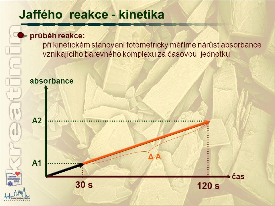 120 s A2 průběh reakce: při kinetickém stanovení fotometricky měříme nárůst absorbance vznikajícího barevného komplexu za časovou jednotku 30 s Δ A A1
