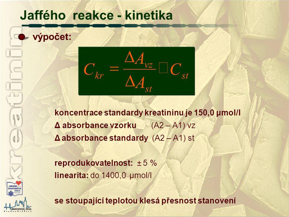 koncentrace standardy kreatininu je 150,0 μmol/l Δ absorbance vzorku (A2 – A1) vz Δ absorbance standardy (A2 – A1) st reprodukovatelnost: ± 5 % linear