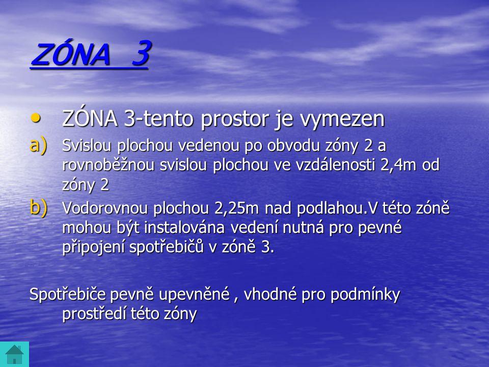 ZÓNA 3 • ZÓNA 3-tento prostor je vymezen a) Svislou plochou vedenou po obvodu zóny 2 a rovnoběžnou svislou plochou ve vzdálenosti 2,4m od zóny 2 b) Vo